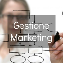 Gestione Marketing Soffio Beauty